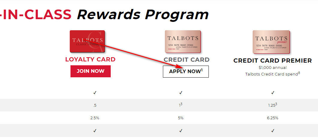 Apply for Talbots credit card